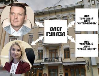 В Минюсте новый тренд: назначают лоббистов с уголовным прошлым или настоящим
